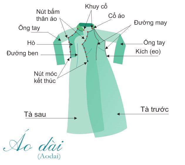 Giới thiệu Cấu tạo áo dài Việt Nam